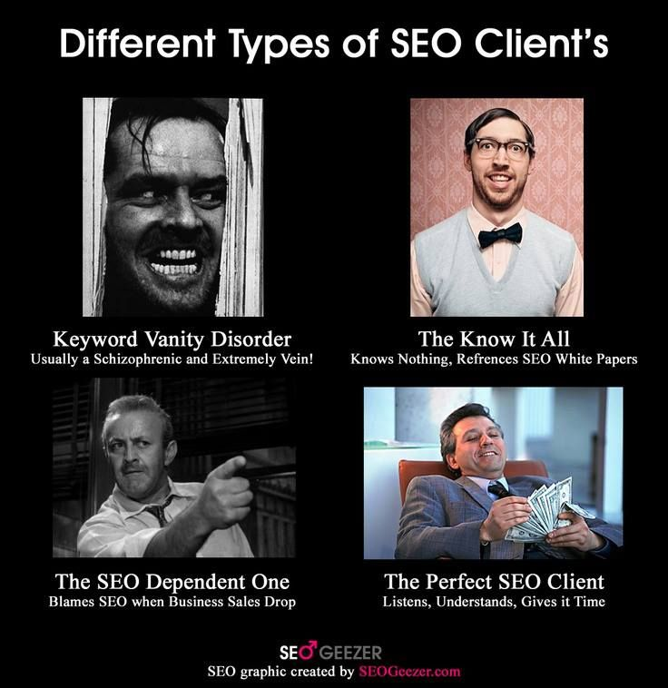 Different types of SEO Clients